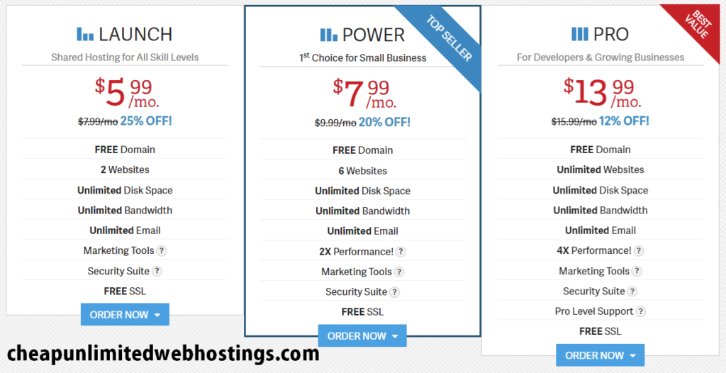 cheap unlimited web hosting services