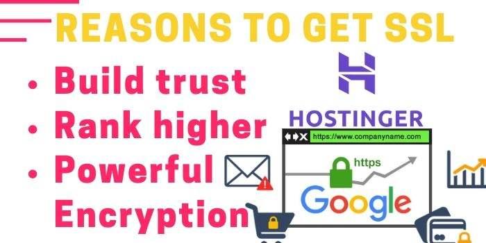 Reasons to get SSL